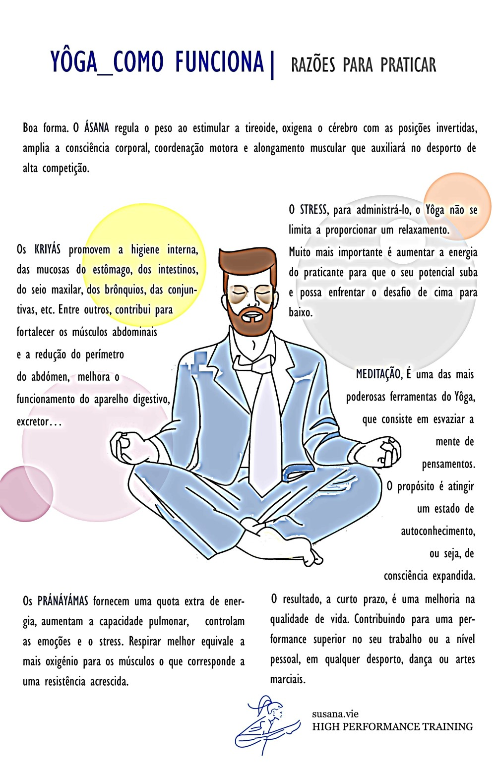 benefícios do yoga, yoga, ioga, stress, relaxamento, sketch, draw