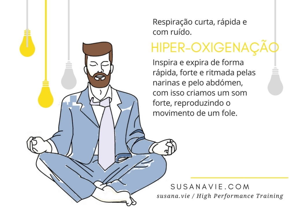 bhastrika, yoga, pranayama, hiper-oxigenação, ventilar, alta performance, desporto, mental coach, mindfulness